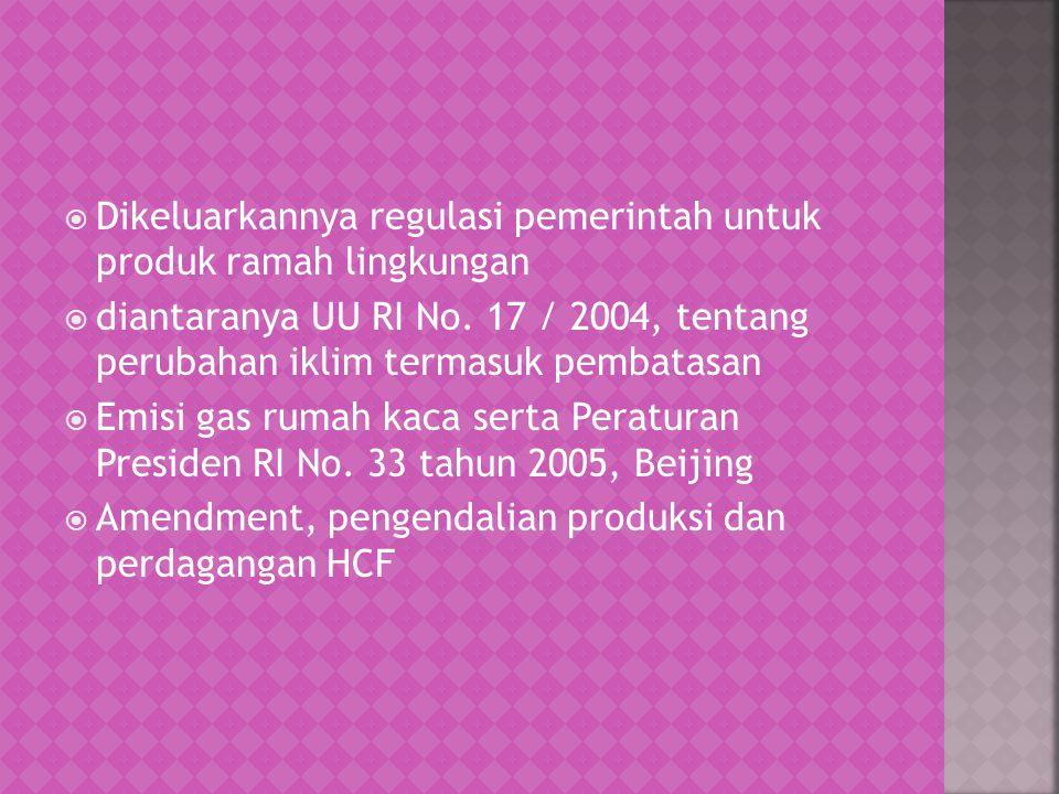  Dikeluarkannya regulasi pemerintah untuk produk ramah lingkungan  diantaranya UU RI No. 17 / 2004, tentang perubahan iklim termasuk pembatasan  Em