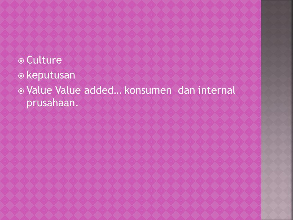  Culture  keputusan  Value Value added… konsumen dan internal prusahaan.