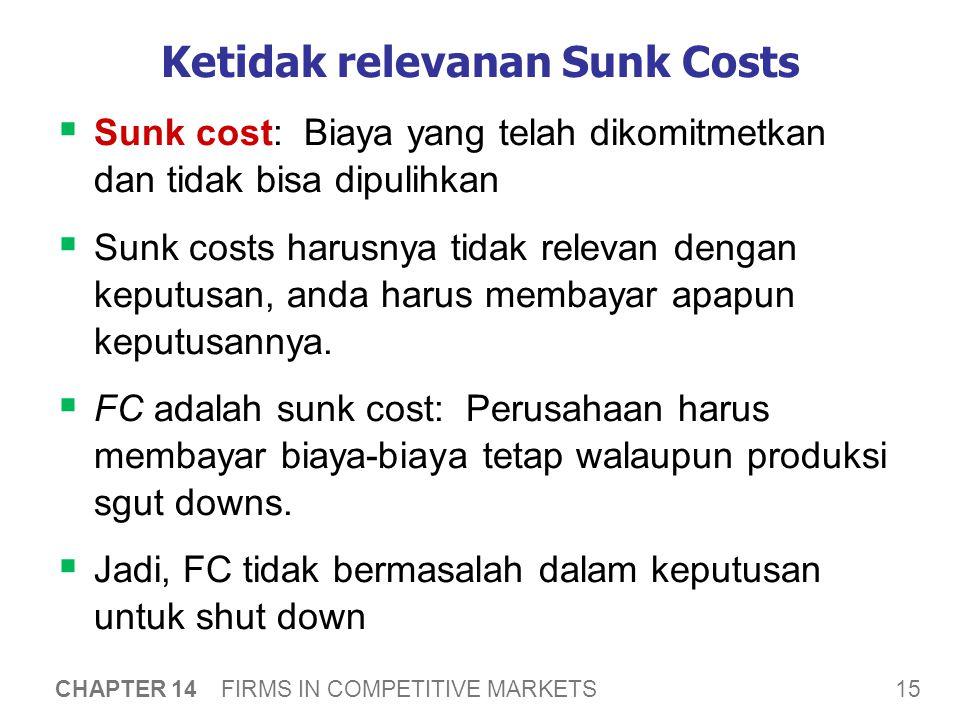 15 CHAPTER 14 FIRMS IN COMPETITIVE MARKETS Ketidak relevanan Sunk Costs  Sunk cost: Biaya yang telah dikomitmetkan dan tidak bisa dipulihkan  Sunk costs harusnya tidak relevan dengan keputusan, anda harus membayar apapun keputusannya.