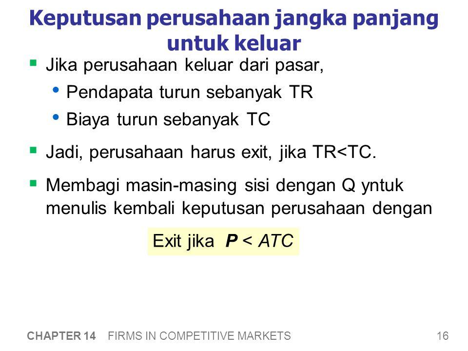 16 CHAPTER 14 FIRMS IN COMPETITIVE MARKETS Keputusan perusahaan jangka panjang untuk keluar  Jika perusahaan keluar dari pasar, Pendapata turun sebanyak TR Biaya turun sebanyak TC  Jadi, perusahaan harus exit, jika TR<TC.