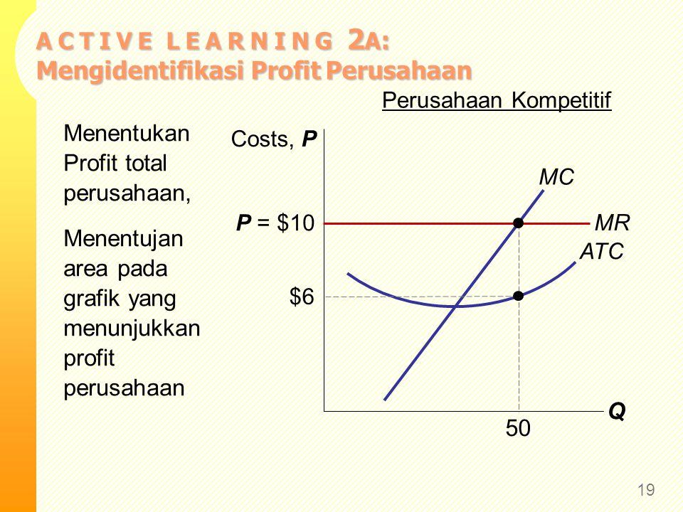 A C T I V E L E A R N I N G 2 A : Mengidentifikasi Profit Perusahaan Menentukan Profit total perusahaan, Menentujan area pada grafik yang menunjukkan profit perusahaan 19 Q Costs, P MC ATC P = $10 MR 50 $6 Perusahaan Kompetitif