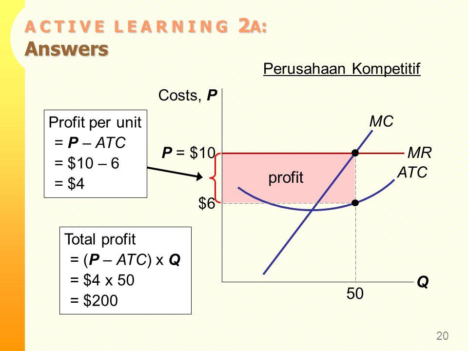 profit A C T I V E L E A R N I N G 2 A : Answers 20 Q Costs, P MC ATC P = $10 MR 50 $6 Perusahaan Kompetitif Profit per unit = P – ATC = $10 – 6 = $4 Total profit = (P – ATC) x Q = $4 x 50 = $200