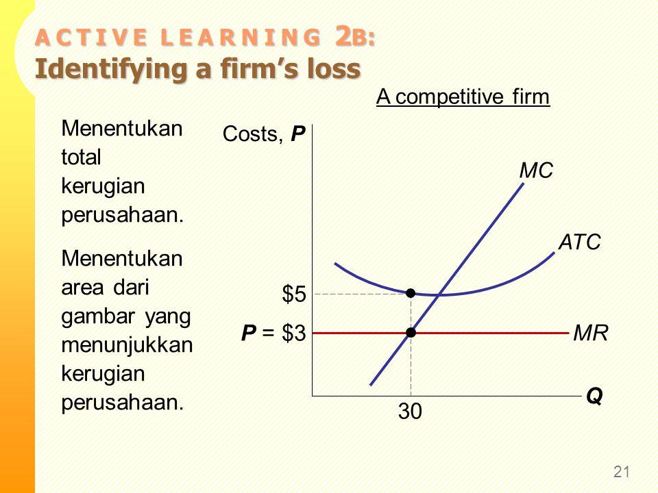 A C T I V E L E A R N I N G 2 B : Identifying a firm's loss Menentukan total kerugian perusahaan.