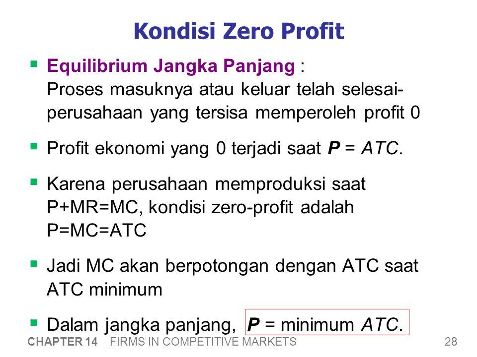 28 CHAPTER 14 FIRMS IN COMPETITIVE MARKETS Kondisi Zero Profit  Equilibrium Jangka Panjang : Proses masuknya atau keluar telah selesai- perusahaan yang tersisa memperoleh profit 0  Profit ekonomi yang 0 terjadi saat P = ATC.
