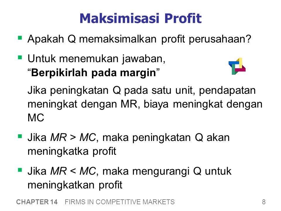9 CHAPTER 14 FIRMS IN COMPETITIVE MARKETS Profit Maximization 505 404 303 202 101 45 33 23 15 9 $5$00  Profit = MR – MC MCMRProfitTCTRQ At any Q with MR > MC, increasing Q raises profit.