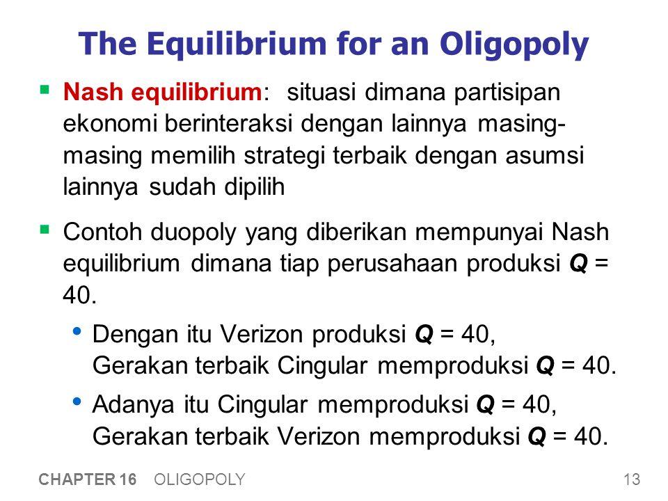 13 CHAPTER 16 OLIGOPOLY The Equilibrium for an Oligopoly  Nash equilibrium: situasi dimana partisipan ekonomi berinteraksi dengan lainnya masing- mas