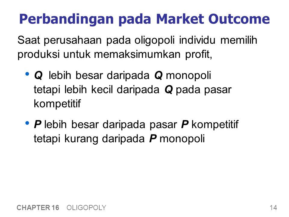 14 CHAPTER 16 OLIGOPOLY Perbandingan pada Market Outcome Saat perusahaan pada oligopoli individu memilih produksi untuk memaksimumkan profit, Q lebih