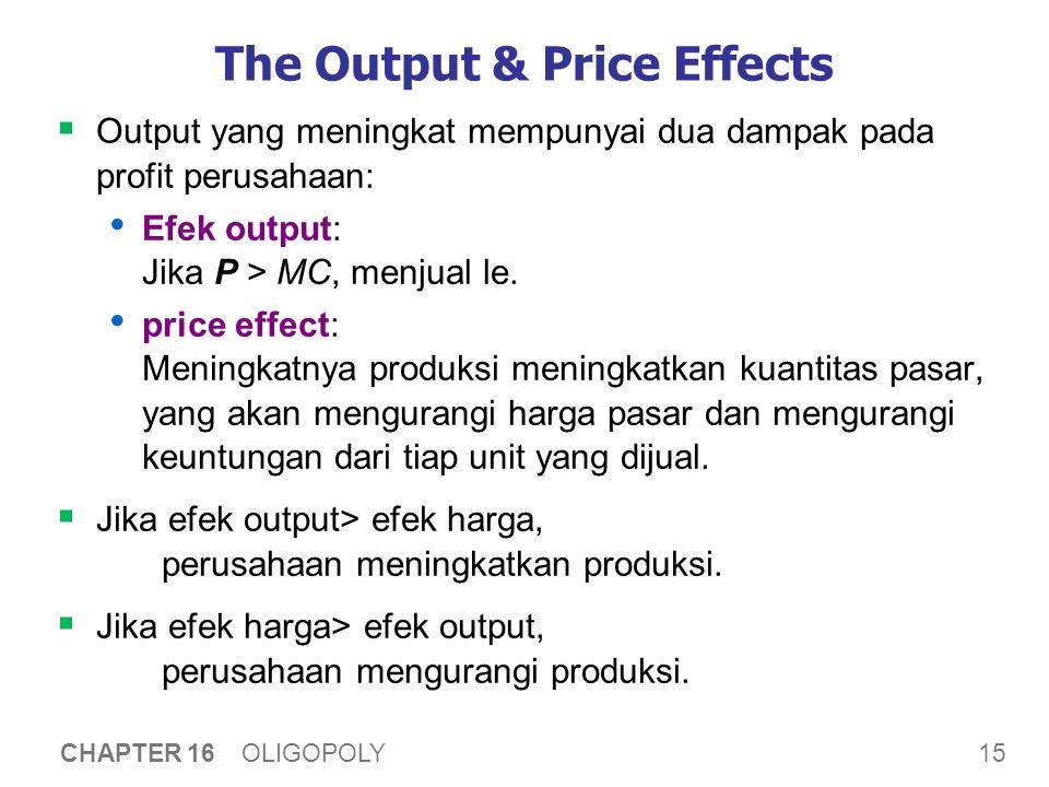 15 CHAPTER 16 OLIGOPOLY The Output & Price Effects  Output yang meningkat mempunyai dua dampak pada profit perusahaan: Efek output: Jika P > MC, menj