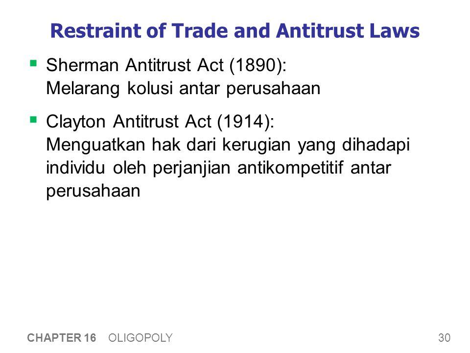 30 CHAPTER 16 OLIGOPOLY Restraint of Trade and Antitrust Laws  Sherman Antitrust Act (1890): Melarang kolusi antar perusahaan  Clayton Antitrust Act
