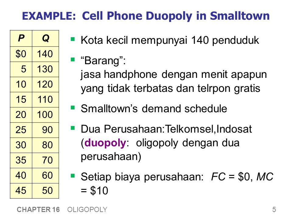 5 CHAPTER 16 OLIGOPOLY PQ $0140 5130 10120 15110 20100 2590 3080 3570 4060 4550 EXAMPLE: Cell Phone Duopoly in Smalltown  Kota kecil mempunyai 140 pe