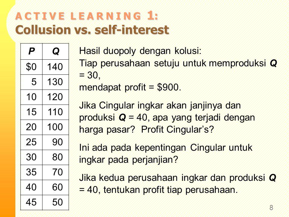 A C T I V E L E A R N I N G 1 : Collusion vs. self-interest Hasil duopoly dengan kolusi: Tiap perusahaan setuju untuk memproduksi Q = 30, mendapat pro