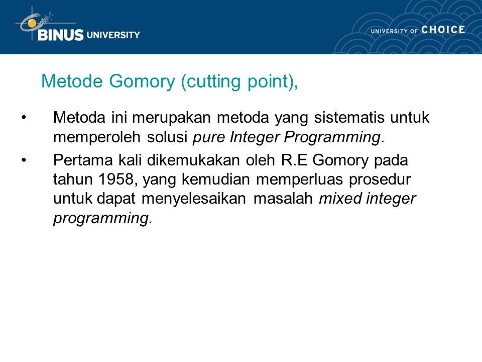 Metode Gomory (cutting point), Metoda ini merupakan metoda yang sistematis untuk memperoleh solusi pure Integer Programming.