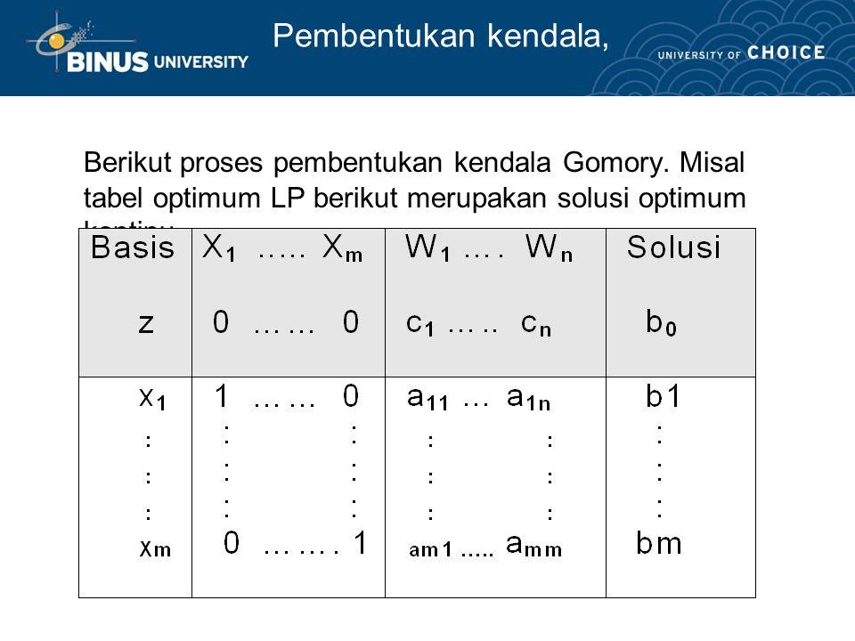 Algoritma Gomory, 1.Selesaikan solusi awal masalah IP dgn Simpleks atau dengan metoda grafik.