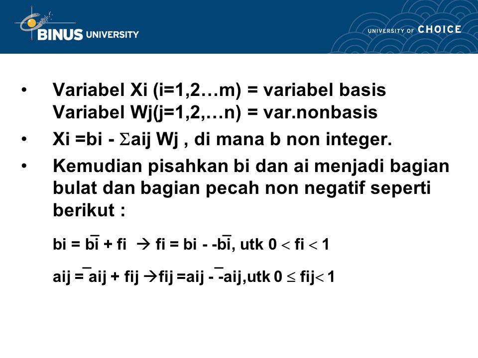 Variabel Xi (i=1,2…m) = variabel basis Variabel Wj(j=1,2,…n) = var.nonbasis Xi =bi -  aij Wj, di mana b non integer.