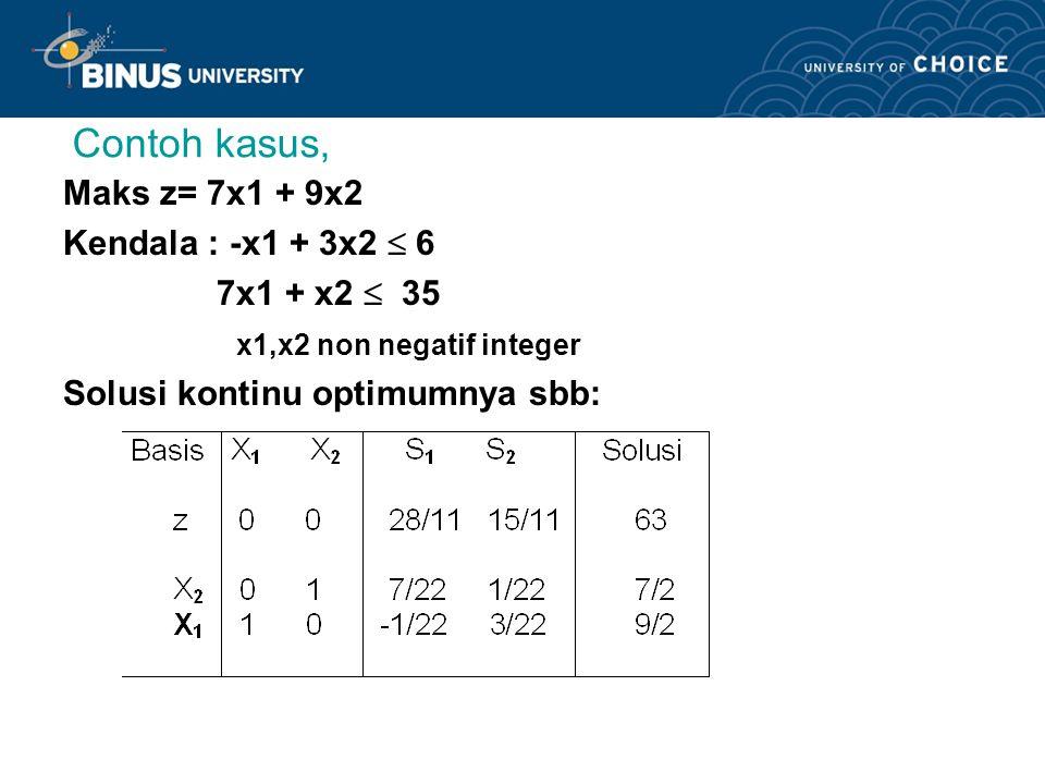 Contoh kasus, Maks z= 7x1 + 9x2 Kendala : -x1 + 3x2  6 7x1 + x2  35 x1,x2 non negatif integer Solusi kontinu optimumnya sbb: