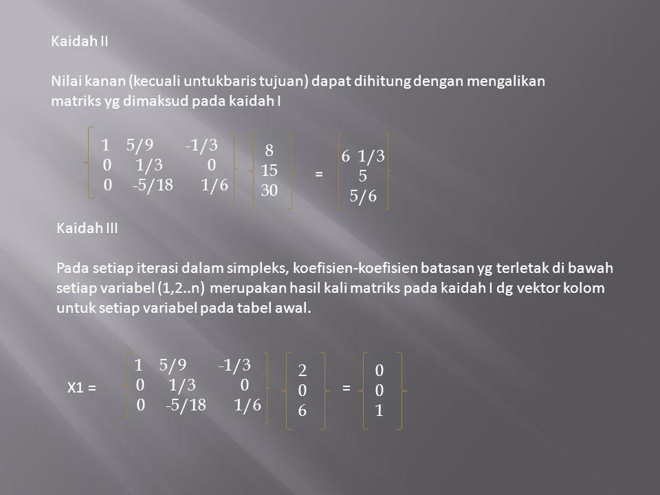 Kaidah II Nilai kanan (kecuali untukbaris tujuan) dapat dihitung dengan mengalikan matriks yg dimaksud pada kaidah I 15/9 -1/3 0 1/3 0 0 -5/18 1/6 8 15 30 ₌ 6 1/3 5 5/6 Kaidah III Pada setiap iterasi dalam simpleks, koefisien-koefisien batasan yg terletak di bawah setiap variabel (1,2..n) merupakan hasil kali matriks pada kaidah I dg vektor kolom untuk setiap variabel pada tabel awal.