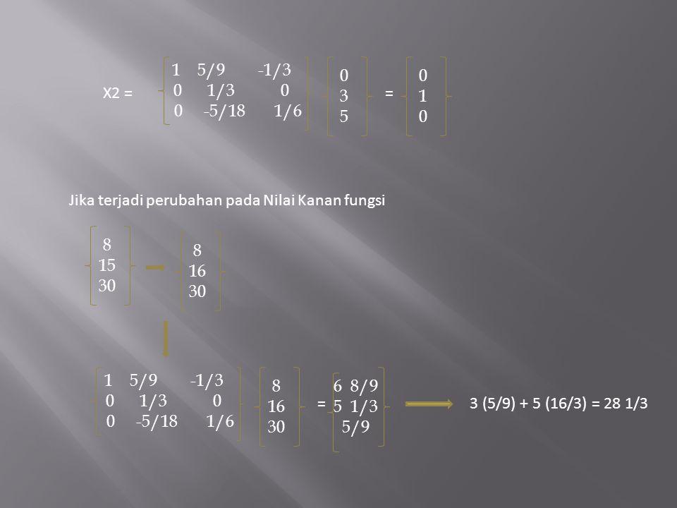 15/9 -1/3 0 1/3 0 0 -5/18 1/6 X2 = 035035 = 010010 Jika terjadi perubahan pada Nilai Kanan fungsi 8 16 30 8 15 30 15/9 -1/3 0 1/3 0 0 -5/18 1/6 8 16 3