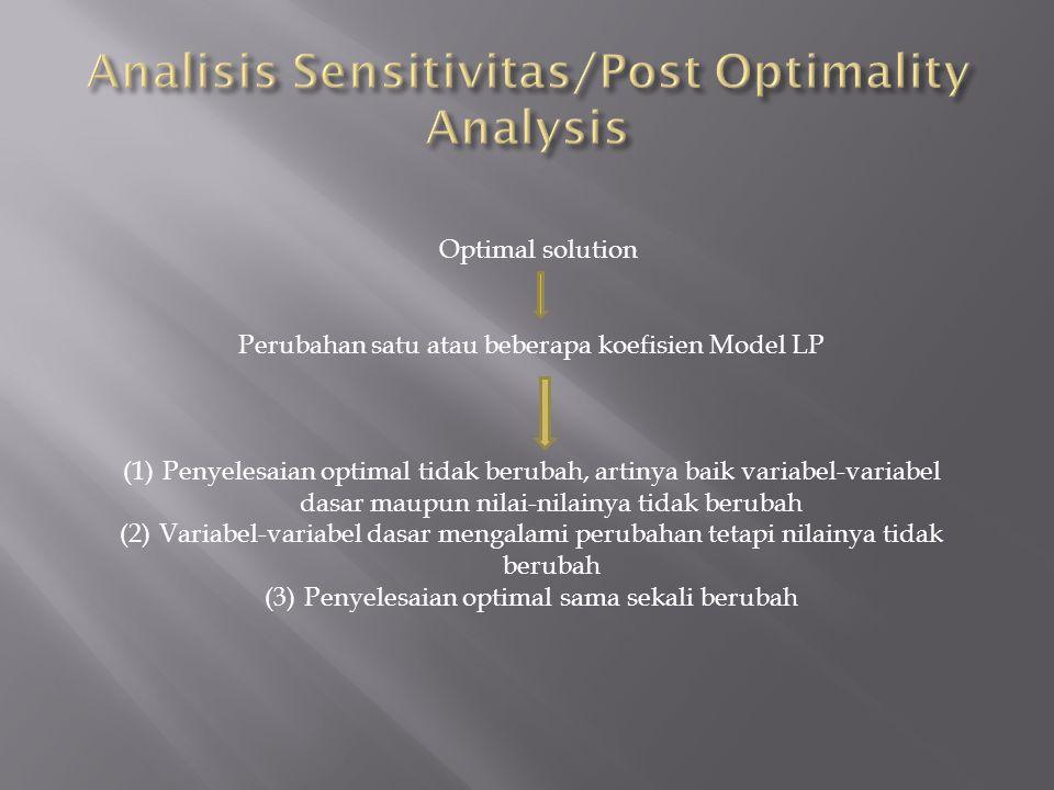 Optimal solution Perubahan satu atau beberapa koefisien Model LP (1)Penyelesaian optimal tidak berubah, artinya baik variabel-variabel dasar maupun ni