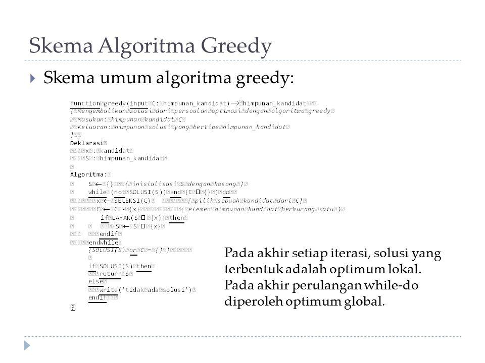  Skema umum algoritma greedy: Skema Algoritma Greedy Pada akhir setiap iterasi, solusi yang terbentuk adalah optimum lokal. Pada akhir perulangan whi