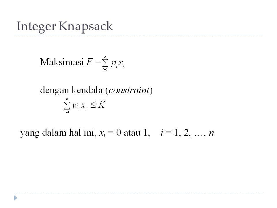 Integer Knapsack
