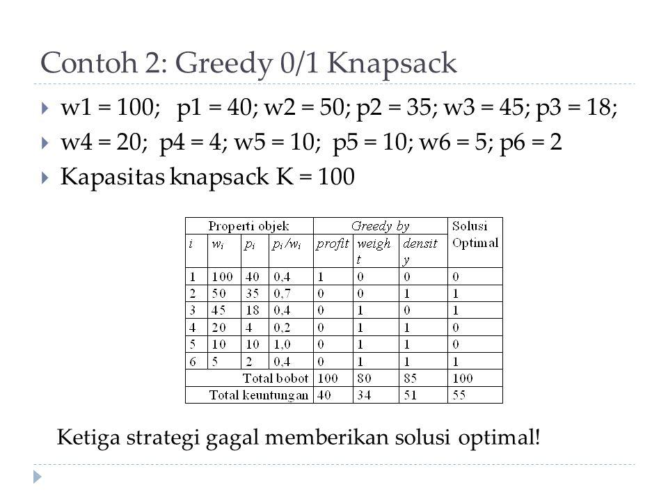 Contoh 2: Greedy 0/1 Knapsack Ketiga strategi gagal memberikan solusi optimal!  w1 = 100; p1 = 40; w2 = 50; p2 = 35; w3 = 45; p3 = 18;  w4 = 20; p4