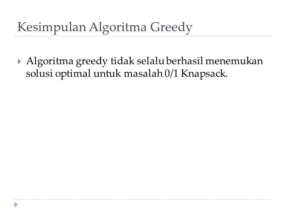 Kesimpulan Algoritma Greedy  Algoritma greedy tidak selalu berhasil menemukan solusi optimal untuk masalah 0/1 Knapsack.