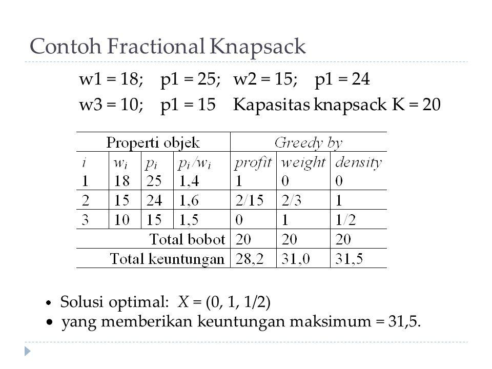 Contoh Fractional Knapsack w1 = 18; p1 = 25; w2 = 15; p1 = 24 w3 = 10; p1 = 15 Kapasitas knapsack K = 20  Solusi optimal: X = (0, 1, 1/2)  yang memb