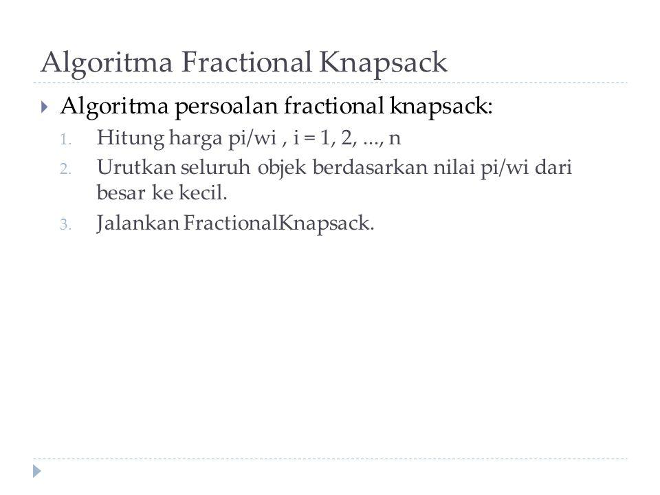 Algoritma Fractional Knapsack  Algoritma persoalan fractional knapsack: 1. Hitung harga pi/wi, i = 1, 2,..., n 2. Urutkan seluruh objek berdasarkan n