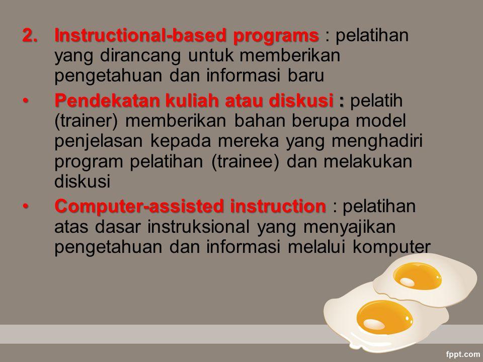 2.Instructional-based programs 2.Instructional-based programs : pelatihan yang dirancang untuk memberikan pengetahuan dan informasi baru Pendekatan ku