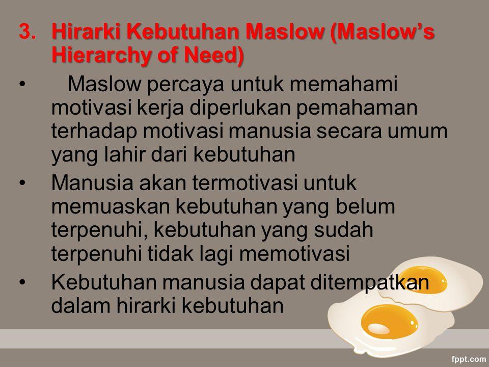 Hirarki Kebutuhan Maslow (Maslow's Hierarchy of Need) 3.Hirarki Kebutuhan Maslow (Maslow's Hierarchy of Need) Maslow percaya untuk memahami motivasi k