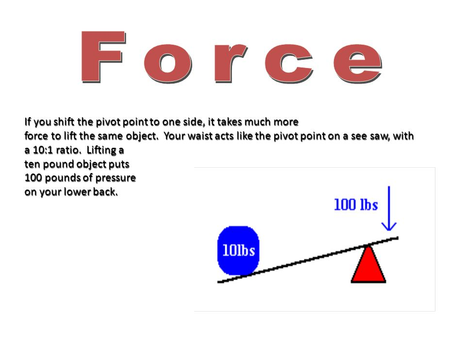 If you shift the pivot point to one side, it takes much more force to lift the same object.
