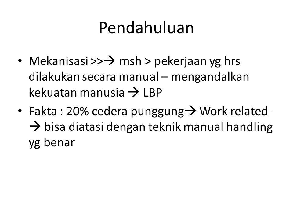 Pendahuluan Mekanisasi >>  msh > pekerjaan yg hrs dilakukan secara manual – mengandalkan kekuatan manusia  LBP Fakta : 20% cedera punggung  Work re