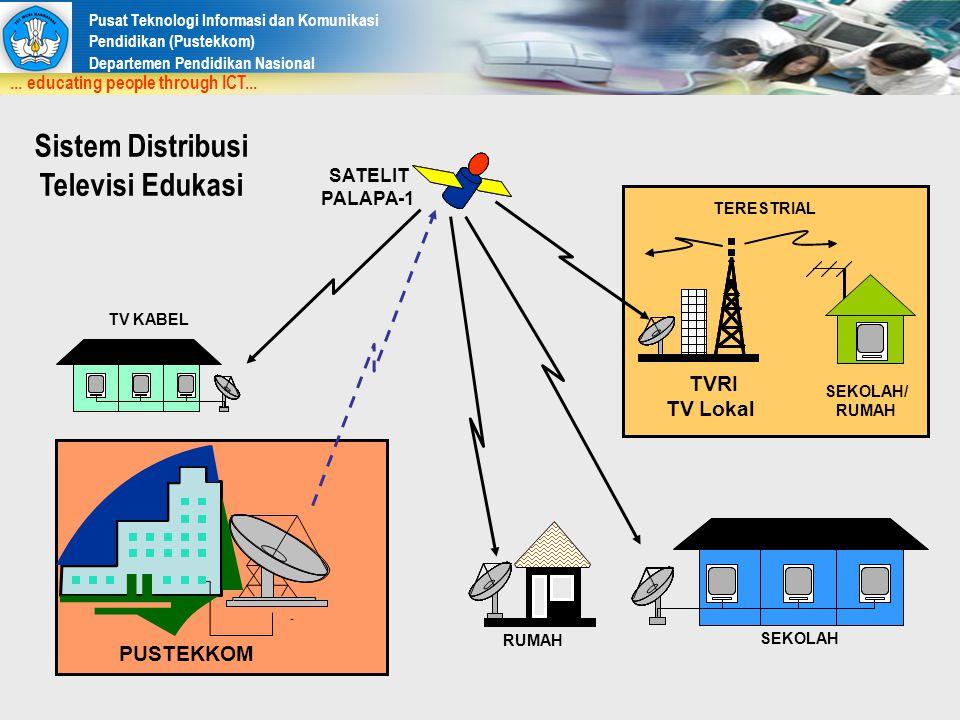 Pusat Teknologi Informasi dan Komunikasi Pendidikan (Pustekkom) Departemen Pendidikan Nasional...