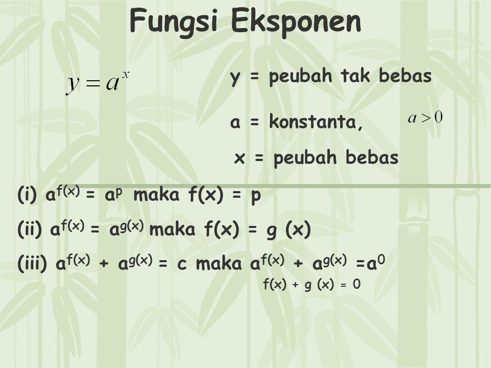 Fungsi Eksponen y = peubah tak bebas a = konstanta, x = peubah bebas (i) a f(x) = a p maka f(x) = p (ii) a f(x) = a g(x) maka f(x) = g (x) (iii) a f(x) + a g(x) = c maka a f(x) + a g(x) =a 0 f(x) + g (x) = 0