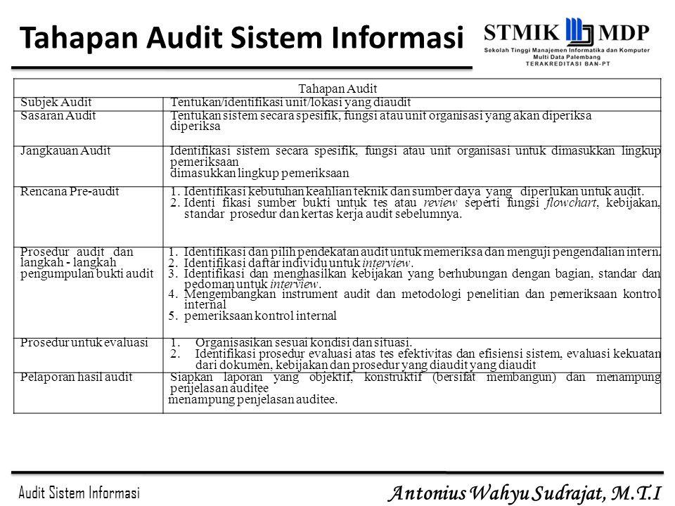 Audit Sistem Informasi Antonius Wahyu Sudrajat, M.T.I Tahapan Audit Sistem Informasi Tahapan Audit Subjek AuditTentukan/identifikasi unit/lokasi yang