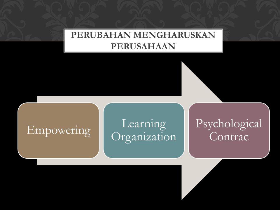 PERUBAHAN MENGHARUSKAN PERUSAHAAN Empowering Learning Organization Psychological Contrac