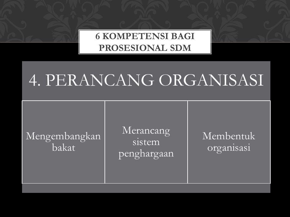 6 KOMPETENSI BAGI PROSESIONAL SDM 5.
