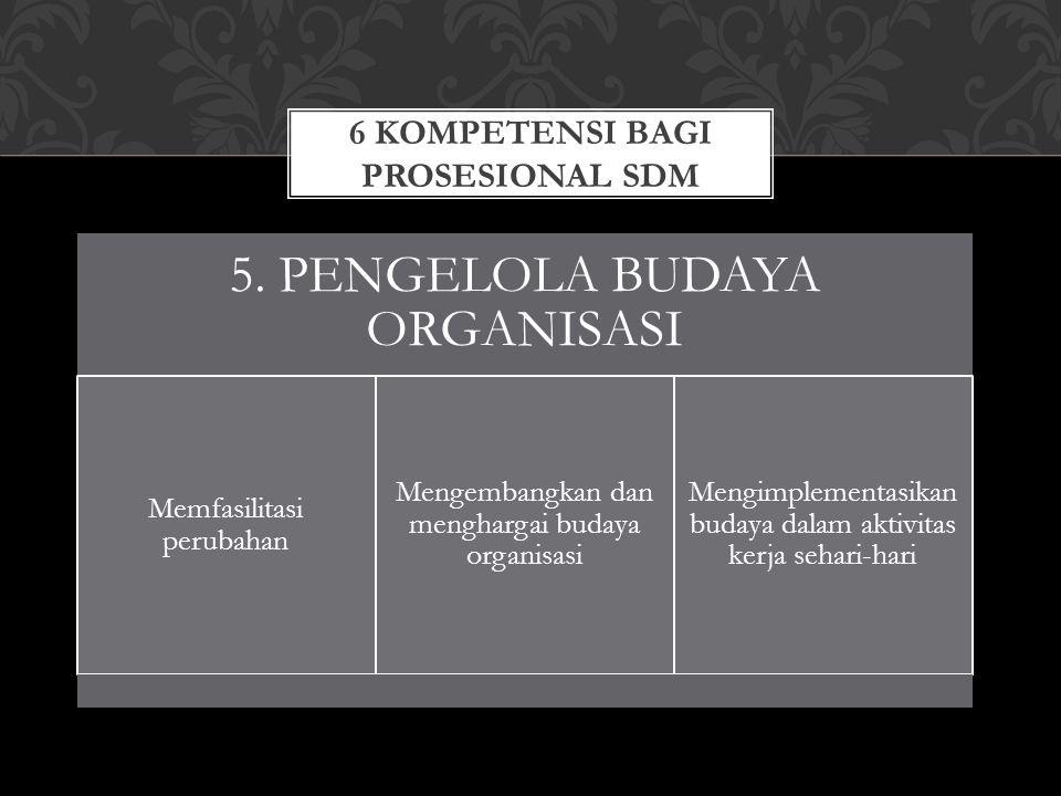 6 KOMPETENSI BAGI PROSESIONAL SDM 6.