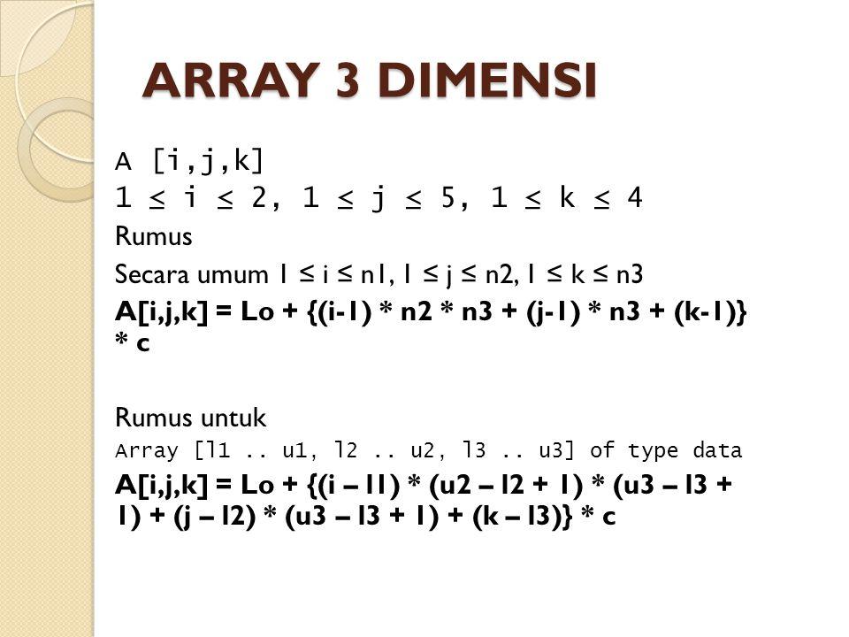 ARRAY 3 DIMENSI A [i,j,k] 1 ≤ i ≤ 2, 1 ≤ j ≤ 5, 1 ≤ k ≤ 4 Rumus Secara umum 1 ≤ i ≤ n1, 1 ≤ j ≤ n2, 1 ≤ k ≤ n3 A[i,j,k] = Lo + {(i-1) * n2 * n3 + (j-1