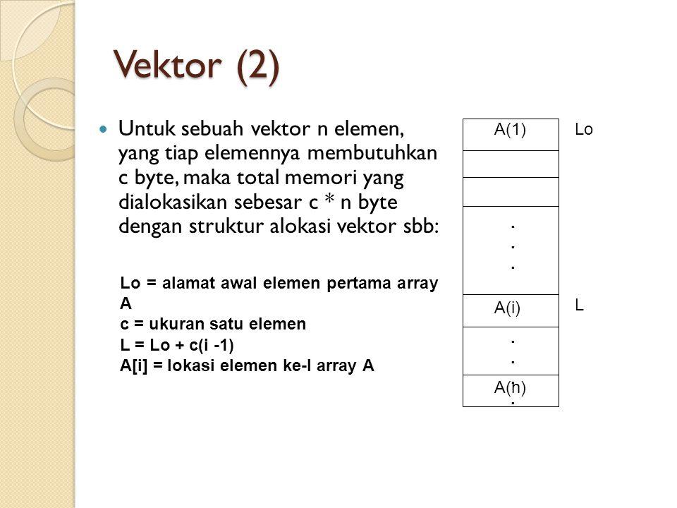 Vektor (2) Untuk sebuah vektor n elemen, yang tiap elemennya membutuhkan c byte, maka total memori yang dialokasikan sebesar c * n byte dengan struktu