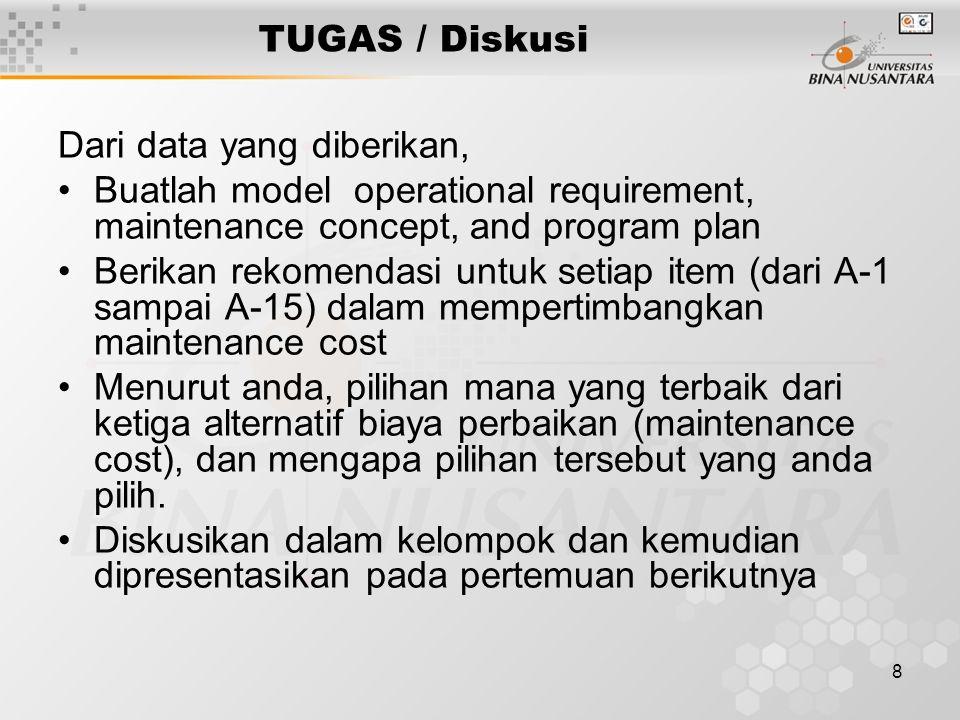 8 TUGAS / Diskusi Dari data yang diberikan, Buatlah model operational requirement, maintenance concept, and program plan Berikan rekomendasi untuk setiap item (dari A-1 sampai A-15) dalam mempertimbangkan maintenance cost Menurut anda, pilihan mana yang terbaik dari ketiga alternatif biaya perbaikan (maintenance cost), dan mengapa pilihan tersebut yang anda pilih.