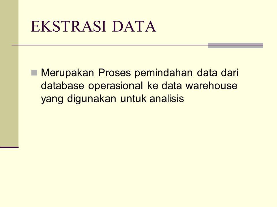 EKSTRASI DATA Merupakan Proses pemindahan data dari database operasional ke data warehouse yang digunakan untuk analisis