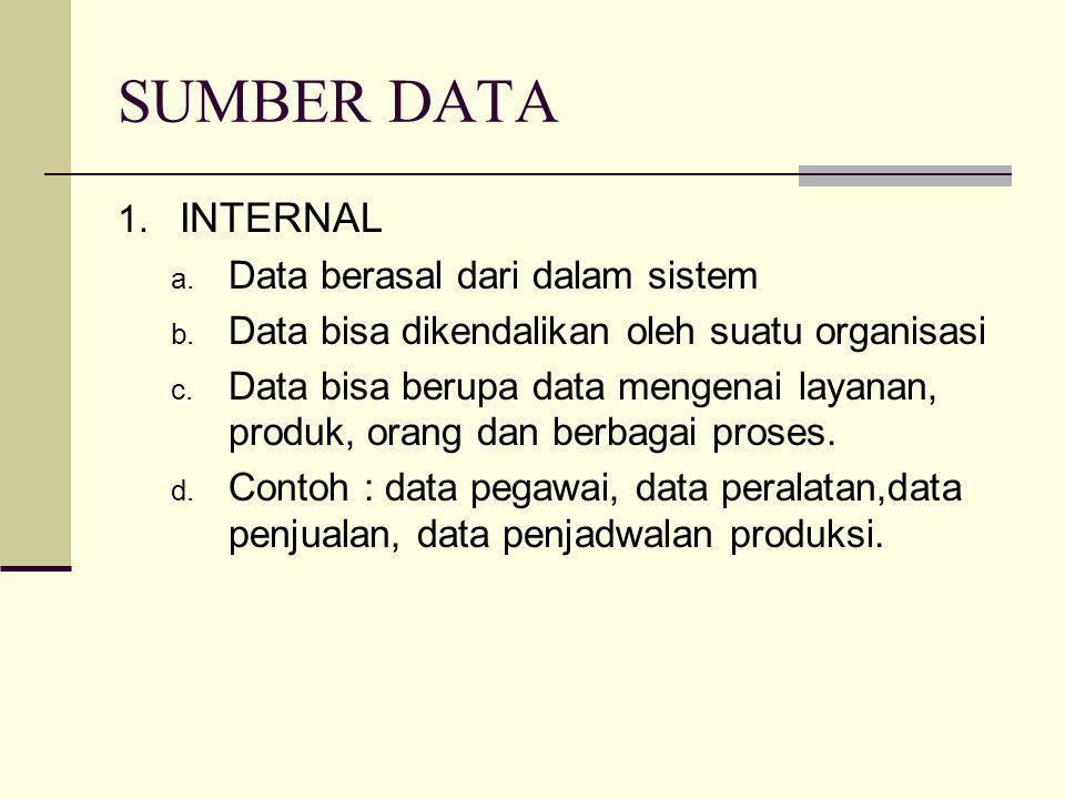 SUMBER DATA 1. INTERNAL a. Data berasal dari dalam sistem b. Data bisa dikendalikan oleh suatu organisasi c. Data bisa berupa data mengenai layanan, p