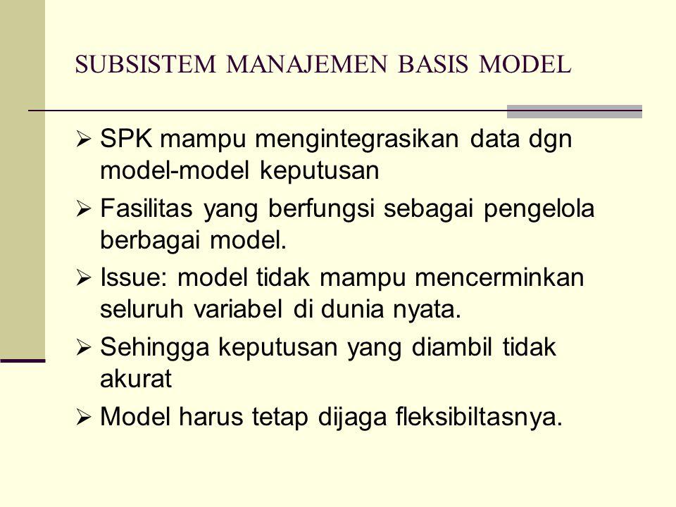 SUBSISTEM MANAJEMEN BASIS MODEL  SPK mampu mengintegrasikan data dgn model-model keputusan  Fasilitas yang berfungsi sebagai pengelola berbagai mode