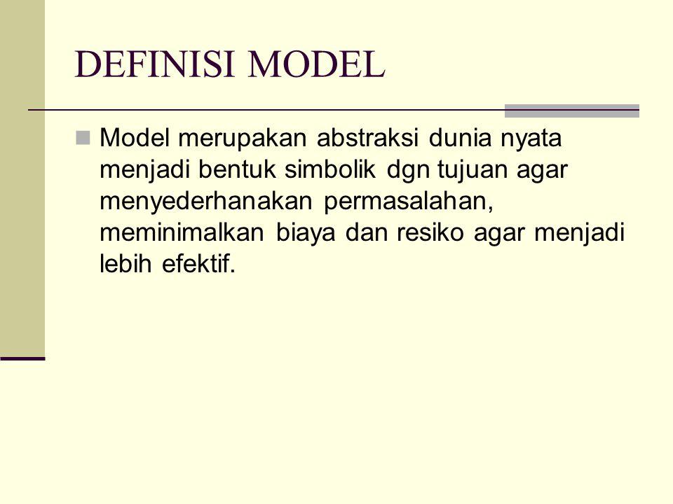 DEFINISI MODEL Model merupakan abstraksi dunia nyata menjadi bentuk simbolik dgn tujuan agar menyederhanakan permasalahan, meminimalkan biaya dan resi