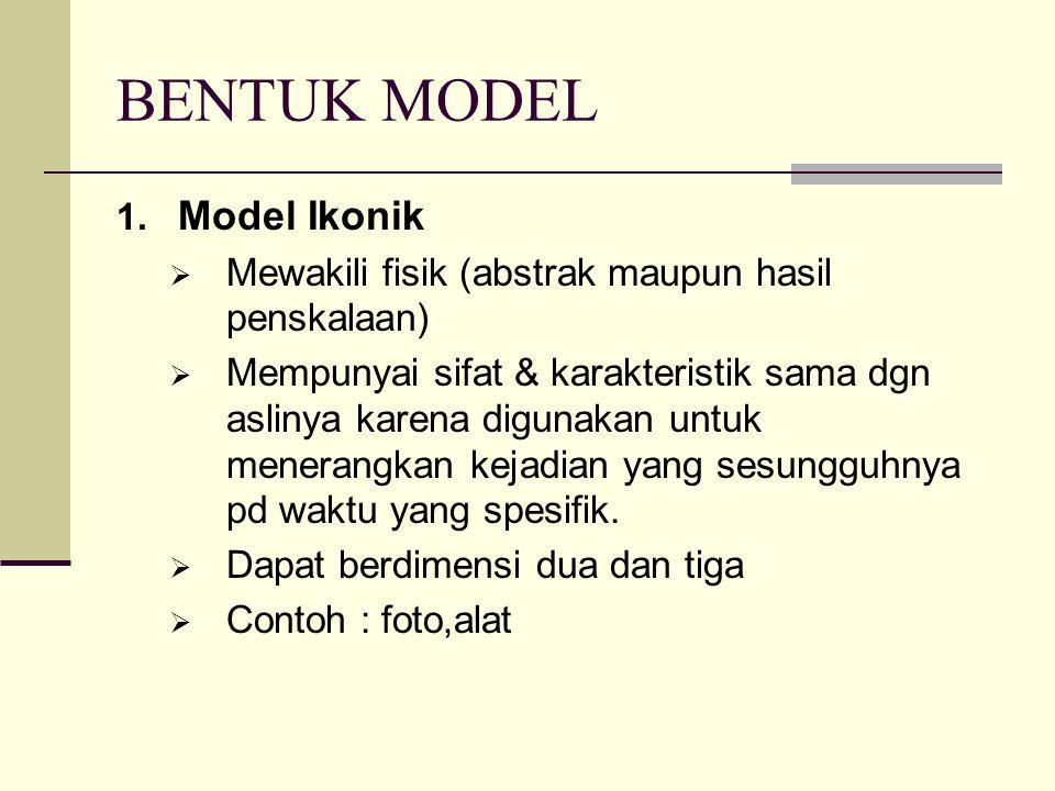 BENTUK MODEL 1. Model Ikonik  Mewakili fisik (abstrak maupun hasil penskalaan)  Mempunyai sifat & karakteristik sama dgn aslinya karena digunakan un