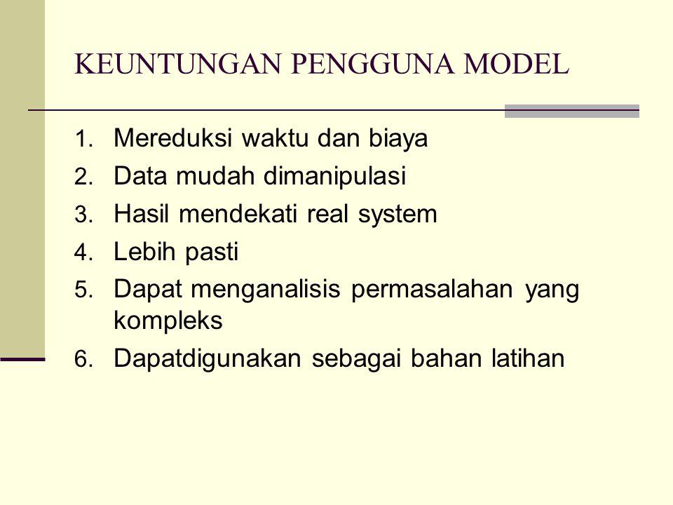 KEUNTUNGAN PENGGUNA MODEL 1. Mereduksi waktu dan biaya 2. Data mudah dimanipulasi 3. Hasil mendekati real system 4. Lebih pasti 5. Dapat menganalisis