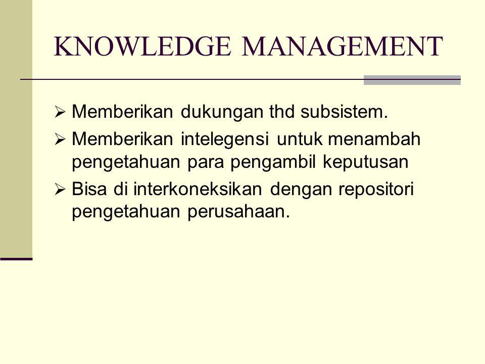 KNOWLEDGE MANAGEMENT  Memberikan dukungan thd subsistem.  Memberikan intelegensi untuk menambah pengetahuan para pengambil keputusan  Bisa di inter