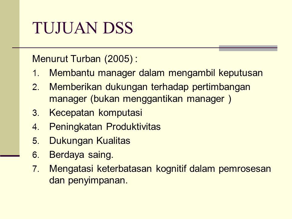 TUJUAN DSS Menurut Turban (2005) : 1. Membantu manager dalam mengambil keputusan 2. Memberikan dukungan terhadap pertimbangan manager (bukan mengganti
