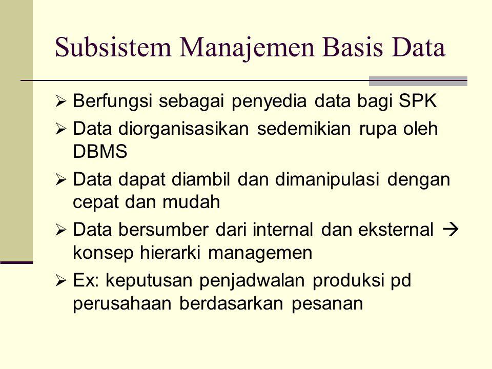 Subsistem Manajemen Basis Data  Berfungsi sebagai penyedia data bagi SPK  Data diorganisasikan sedemikian rupa oleh DBMS  Data dapat diambil dan di